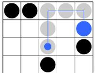 Board Dots