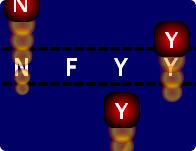 Type Type Revolution